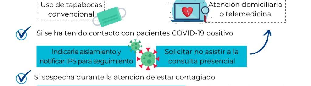 Regreso inteligente de consulta externa, consulta domiciliaria y fisioterapia digital